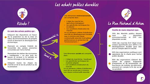 500px-infographie-achats-publics-durables