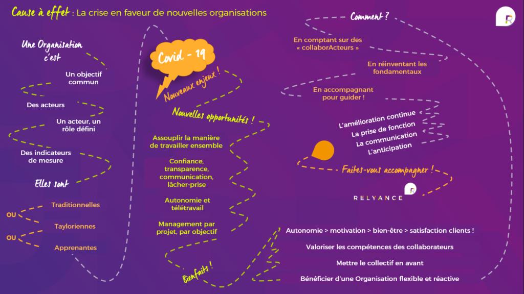 V2-infographie Récap' – Organisation du travail
